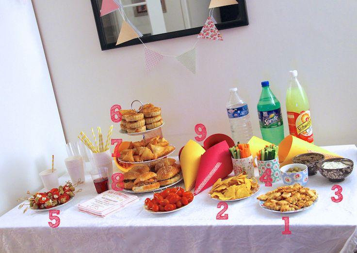 Apéritif dinatoire - Appetizer party