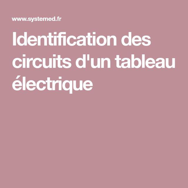 les 25 meilleures idées de la catégorie câblage électrique maison ... - Installation Electrique Maison Pour Les Nuls