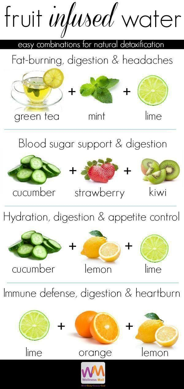 These recipe aids in weight loss while acting as a detoxifier and appetite suppressant! ‪#‎WellnessGuide‬