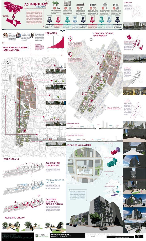 Taller 5-Acupuntura Urbana/Proyecto Zonal