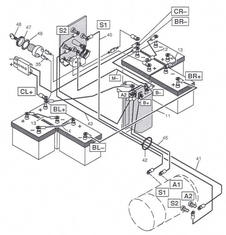 Ezgo Golf Cart Wiring Diagram Wiring Diagram For Ez Go 36volt Systems With Resistor Coils Golfcarts Golf Carts Golf Cart Batteries Ezgo Golf Cart