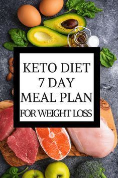 Keto Diet For Beginners-Ketogenic 7 Day Meal Plan & Menu Consider week 1 on the ...