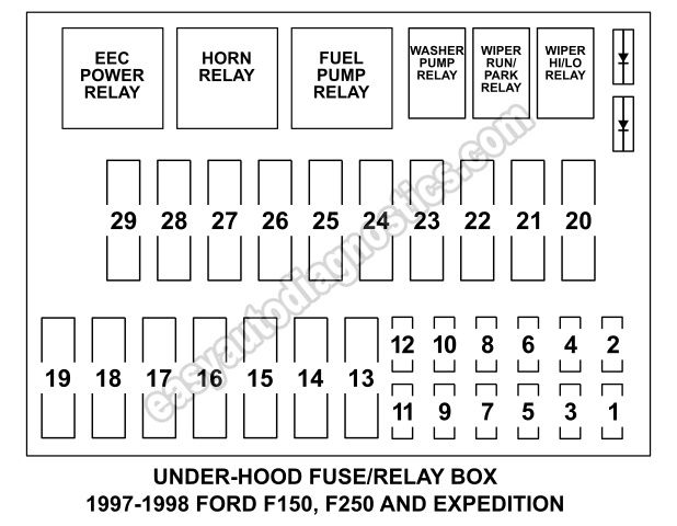 Fuse Box Diagram 1998 Ford F150 Photos Newomatic  With Images