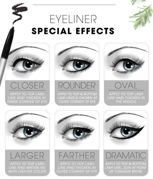 How to change your eye shape with eyeliner