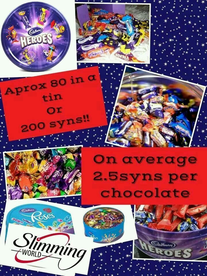 Good to remember at Christmas! - Chocolate Syns - Slimming World