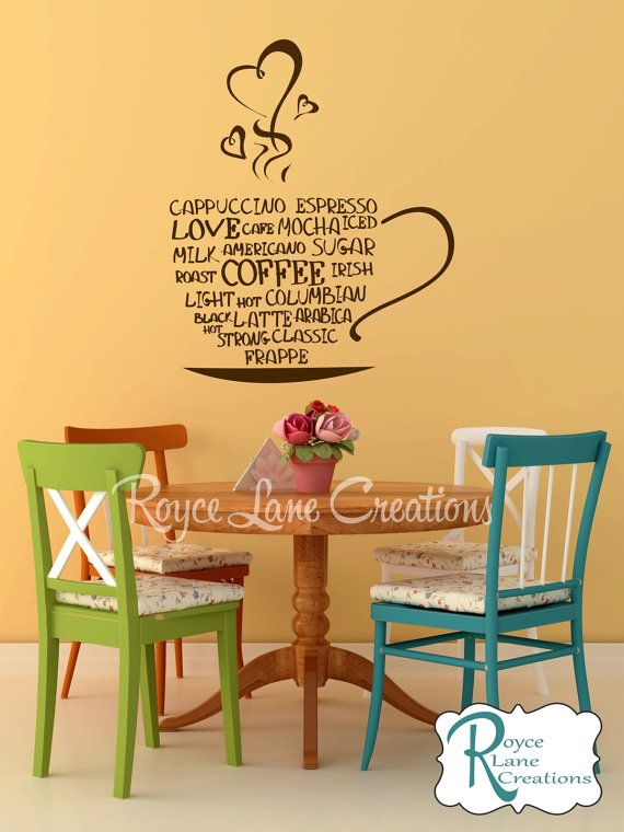 Simple Kitchen Decorations For Walls Coffee Word Art Wall Decal Decor Throughout Design Inspiration