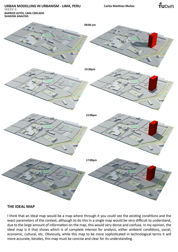 WEEK_6 Modelling in urbanism, this analysis shows the area of Lima Cercado en Lima-Peru.