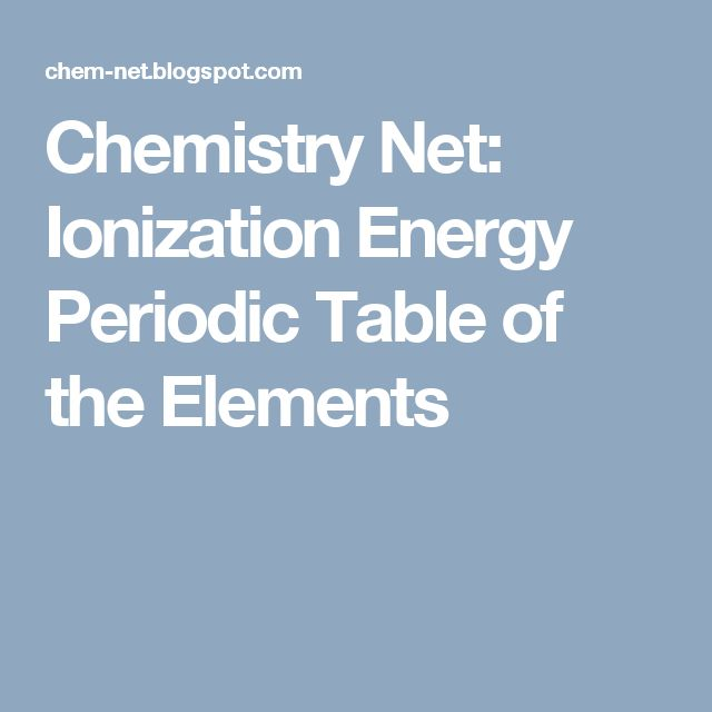 Chemistry Net: Ionization Energy Periodic Table of the Elements