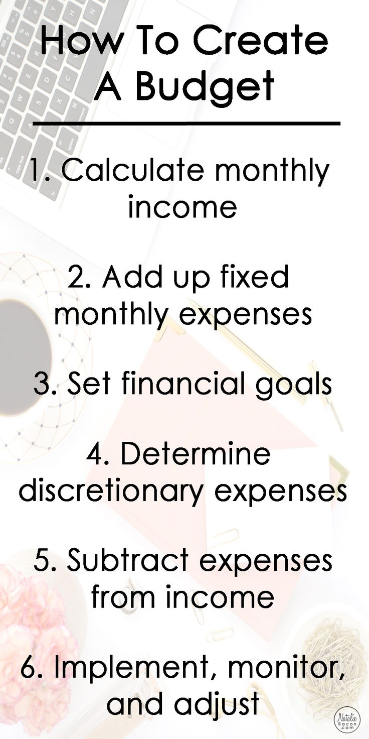 How to create a budget (a step by step guide) from Natalie Bacon