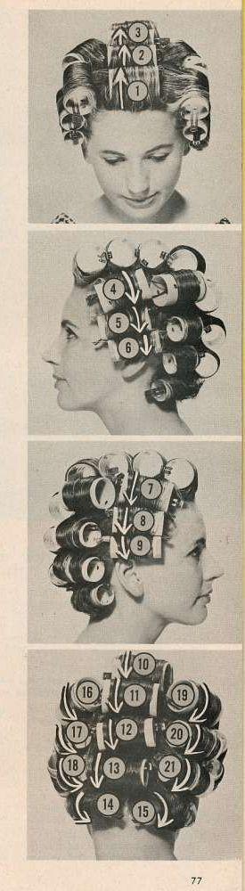 Roller setting diagram.   Una de nuestras peluquerias. http://www.boxvot.es/Sugerencias/Manoli-Pentinats/Castellon-de-la-Plana