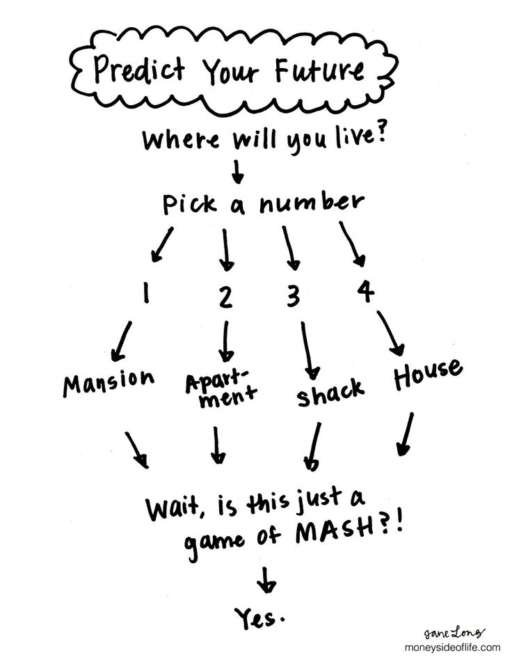 43 best Flowcharts for the rest of us images on Pinterest