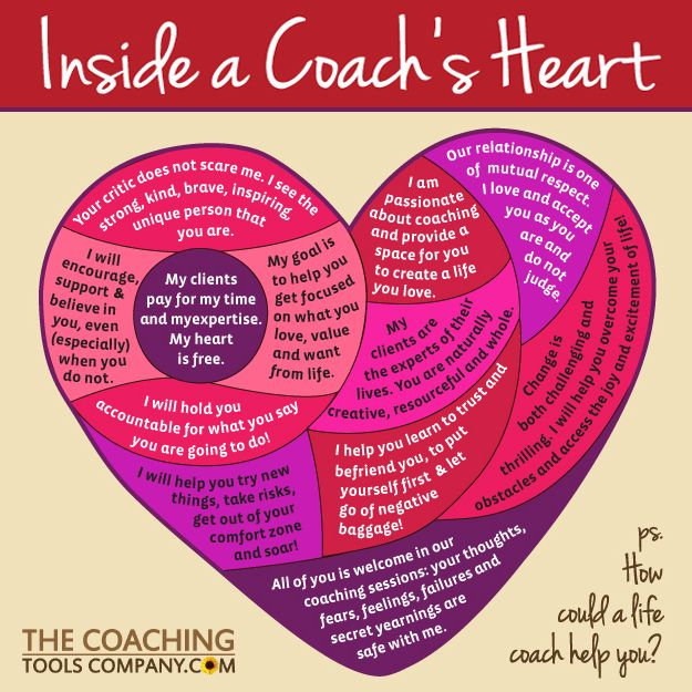 To show our love for coaching and all the great dedicated work coaches do we created a beautiful graphic for coaches showing what's inside the heart of a coach. Feel proud of yourself and the work you do - share it! :)