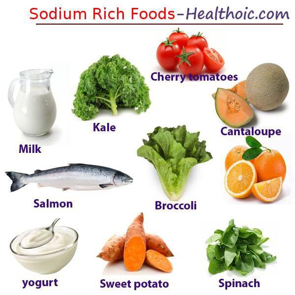 Sodium Rich Foods   High sodium foods, Food, Organic cooking