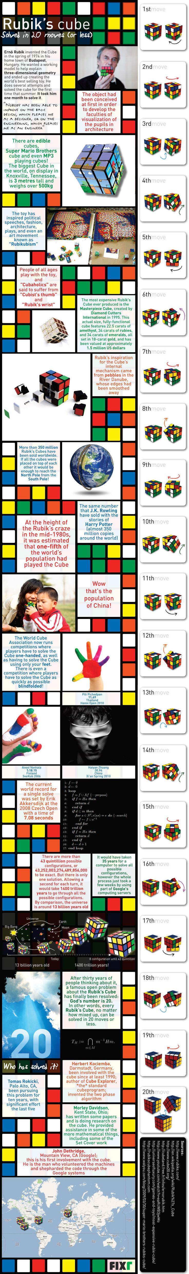 Rubik's Cube solve in 20 moves or less. I struggle to grasp this concept. Must find Cube and try.