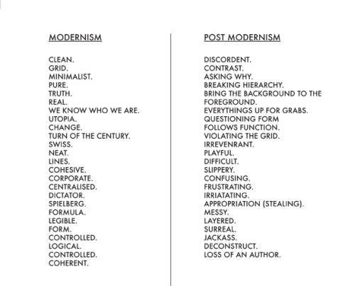 Modern Architecture Vs Postmodern Architecture
