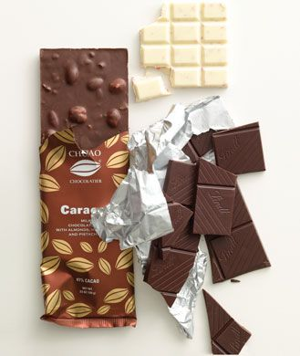 Dark, Milk, White: Is Chocolate Healthy? See How the Chocolate Nutrition Facts Stack Up - Shape Magazine