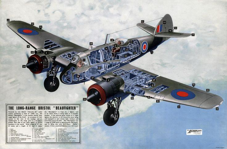 "Long-Range Bristol ""Beaufighter"" #wwii #airplane #vintage"