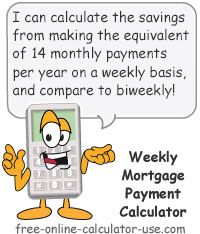 Weekly Mortgage Payment Calculator to Calculate weekly house payments and mortgage interest savings.