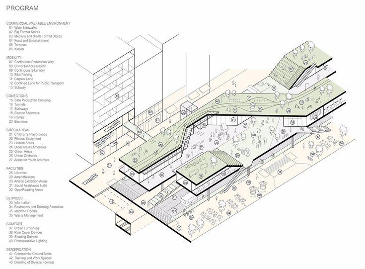Galería de México: Parque Elevado Chapultepec, proyecto catalizador para generar comunidad en la Ciudad de México - 13