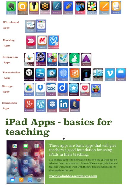 TOUCH this image: iPad App Basics by Kelly Christopherson