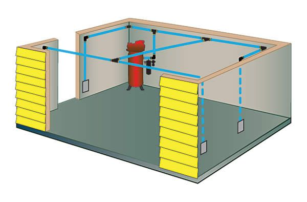 How to Install an Air Compressor in Your Garage | http://www.onallcylinders.com/2012/01/31/how-install-air-compressor-your-garage/