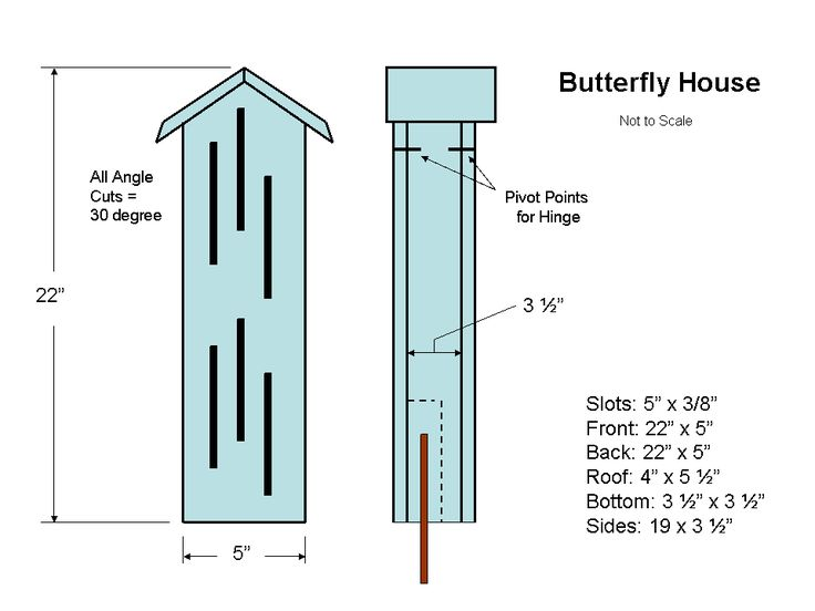 Butterfly House - Plans  http://crafting.squidoo.com/garden-butterfly-box