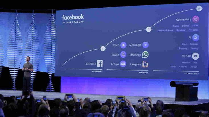 Facebook's New Master Plan: Kill Other Apps Mark Zuckerberg has laid out a 10-year master plan for Facebook. It's bold. It's savvy. And it glosses over a key detail: the dark side of making the world more connected.  It's a mouthful. And they're not empty words.