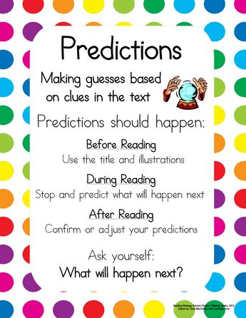 predictions anchor chart