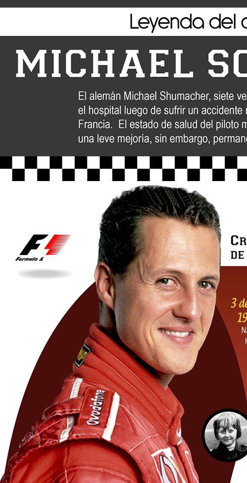 Michael Schumacher al borde de la muerte | Alto Nivel