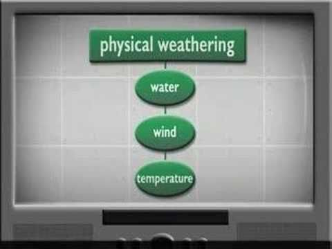 StudyJams Weathering and Erosion
