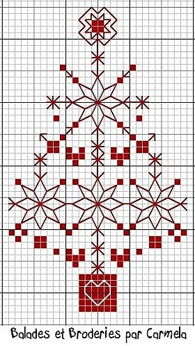 Free Chart From Balades et Broderies #Christmas Tree #cross-stitch