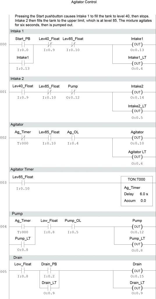 Best 25+ Plc simulator ideas on Pinterest Plc programming, Logic - plc programmer sample resume