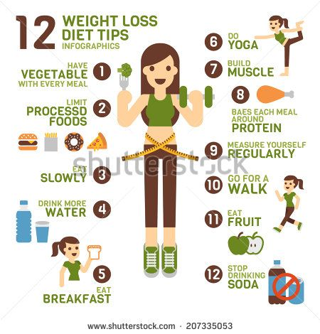 weight loss home training