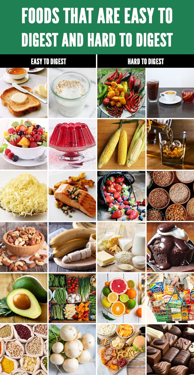 Know Which Foods Are The Best And Worst For Digestion
