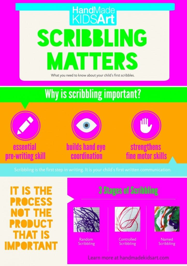 The important reasons behind scribbling and why it is essential to your child's development!