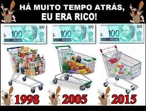 Post  #FALASÉRIO!  : Sinal dos tempos, sem falar no novo CESTÃO da Dilm...