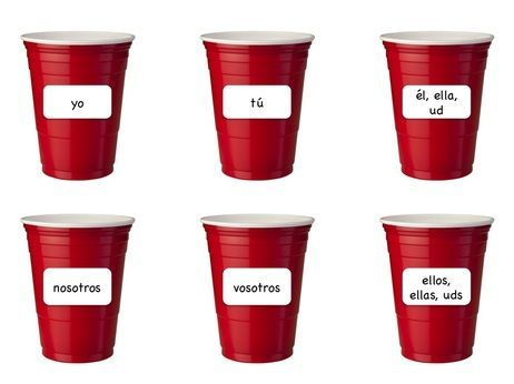 Ideas for sorting activities in Spanish class