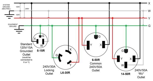 Build A 240v Power Adapter For Your Mig Welder Make Electrical Plug Wiring Outlet Wiring 3 Way Switch Wiring