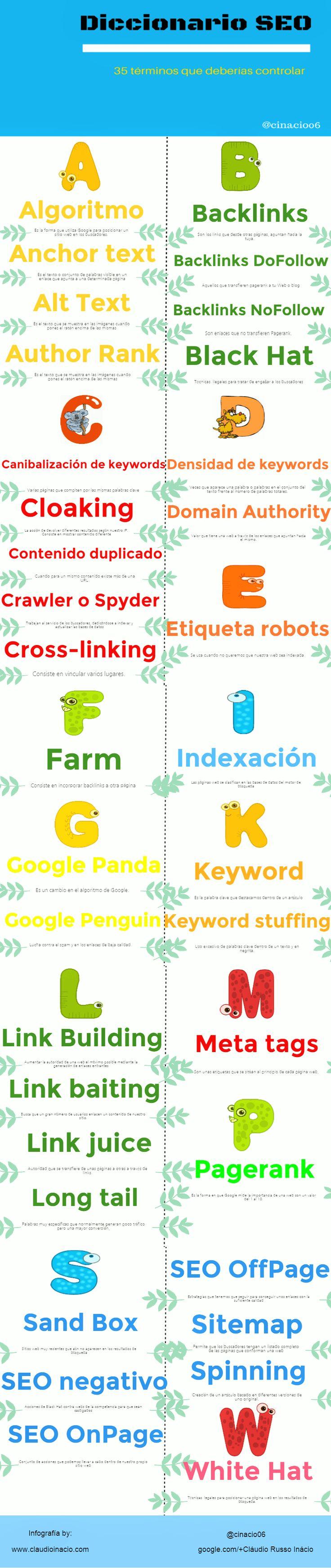 Diccionario SEO 35 términos que deberías controlar.p
