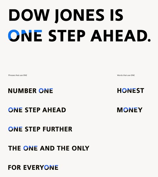 companies aiming for the dow jones Study the current 30 stocks on today's dow jones so you understand how firms made this exclusive list obtain annual reports and financial documents for each to track their rise and fall.