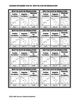"Not everything has to be a foldable! This is a great notebook ""tape-in"" graphic organizer to help your students during instruction involving scatter plots and correlation. Each page contains 8 tape-in organizers."