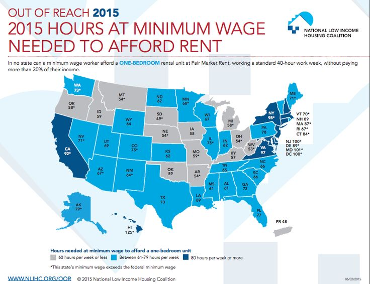 Here S How Many Hours You Need To Work To Pay Rent In Every State Minimum Wage Rent Wage