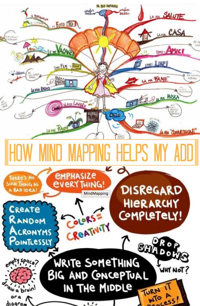 how mind mapping helps my add free mind mapping tools - Create Mind Map Free