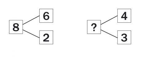 Pourquoi la méthode de «Singapour»? Tout simplement parce que les élèves de ce pays sont les meilleurs du monde en mathématiques. La méthode de Singapour est une méthode de mathématiques complète pour le primaire, inspirée des livres conçus par le Ministère de l'Éducation de Singapour. L'étude internationale TIMSS (Trends in International Mathematics and Sciences Studies) qui se fonde sur des tests menés tous les 4 ans auprès des élèves de CM1 et de 4ème de plus de 50 pays, classe les…