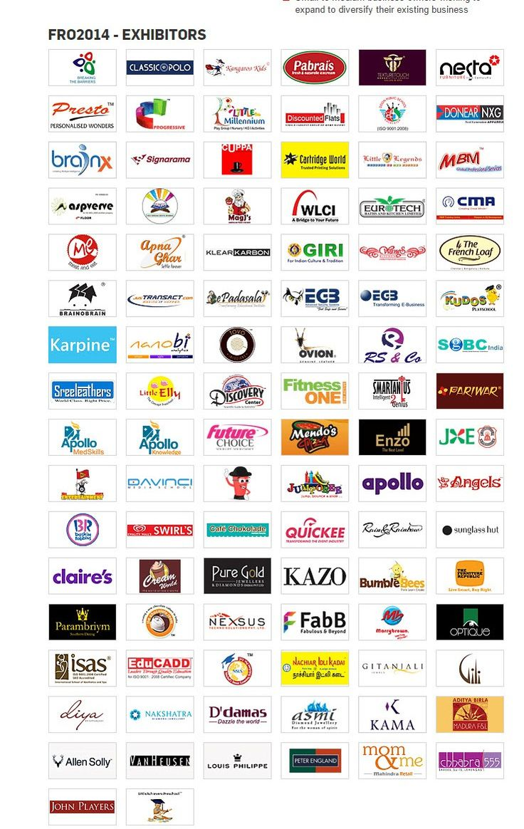 List of companies that participated in FRO 2014 #franchise #Franchise_India