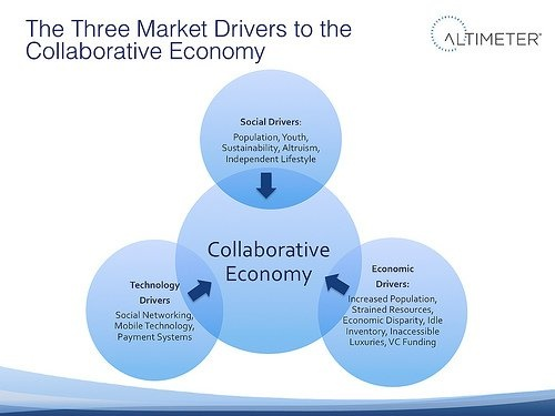 #Collaborative #Economy: 3 causes of the collaborative economy disruption by @Jeremiah Convivial Owyang #socialbusiness #disruption  #FlipOver