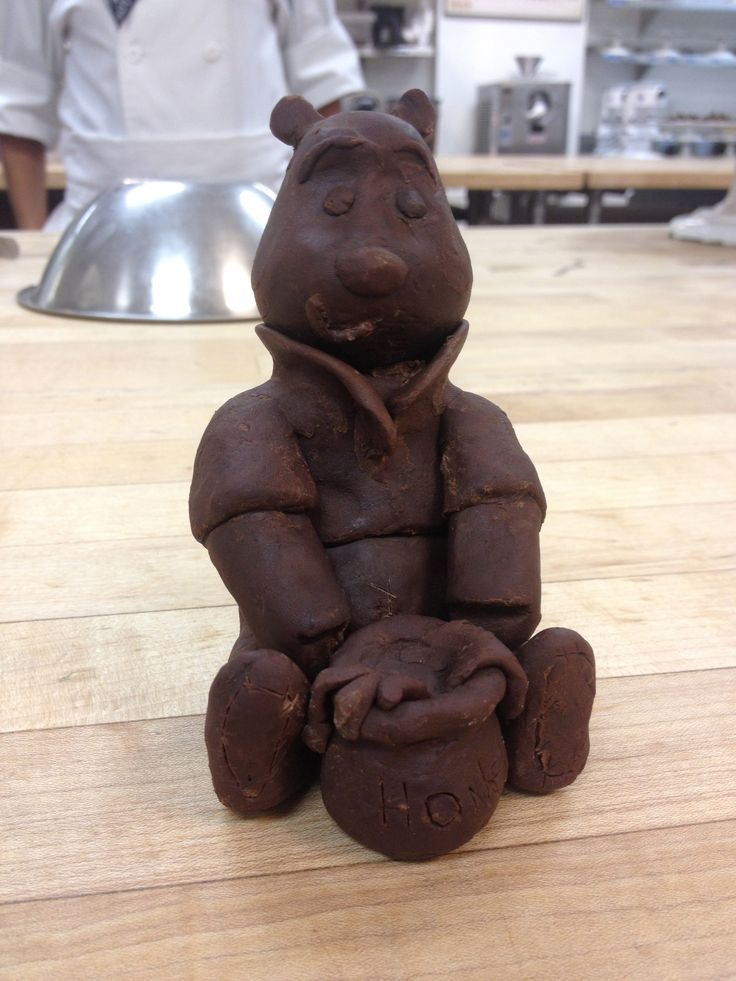how to make modeling chocolate figures