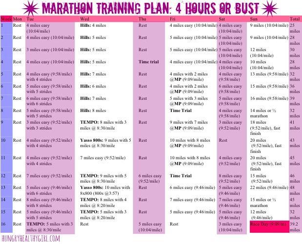 Marathon Training Plan from Runner's World. Training for a goal finish of under 4 hours.