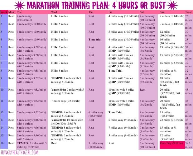 A marathon training plan designed to run your marathon in under 4 hours!