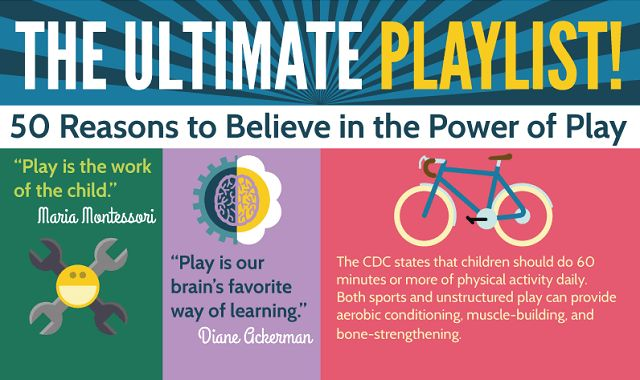 The+Ultimate+Playlist:+50+Reasons+to+Believe+in+the+Power+of+Play